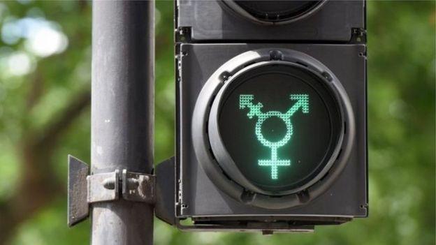 三种性别符号